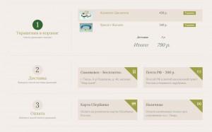 SHOP.PAPER-MODELS.RU :: Подробности заказа в личном кабинете пользователя интернет-магазина